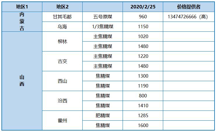 2020-02-26_095017