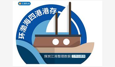 环渤海四港